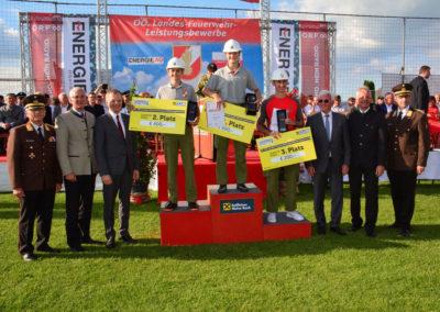 Landesbewerb-Saisonende-Jugend-Bewerbsgruppe (2)